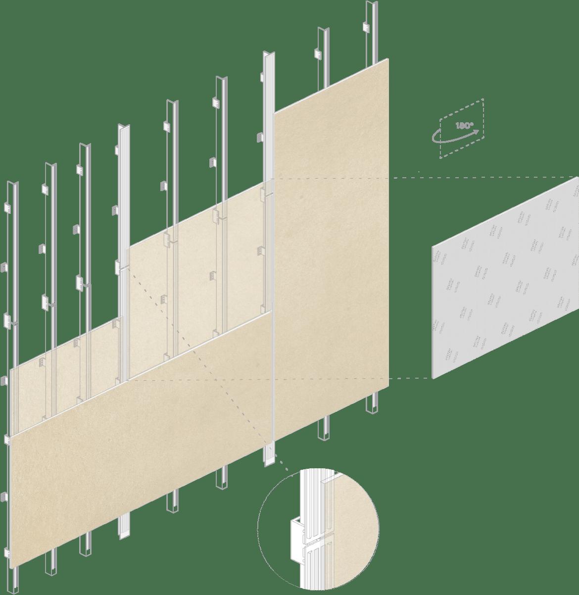 DKC-systeem  - DKC INSIDE 30